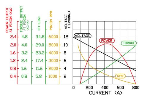 40K SS_graph tilton engineering, part no , tilton 40000 series super starter tilton super starter wiring diagram at gsmportal.co