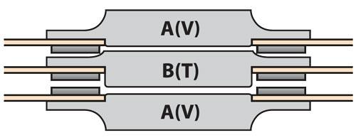 ABA-VTV style Hub