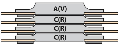 ACCC-VRRR style Hub