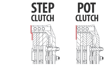 Step-Type vs Pot-Type - Clutch Flywheel