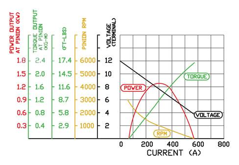 40K-SS_graph