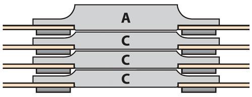 ACCC-style Hub